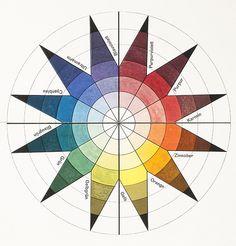 Johannes Itten, colour wheel in 7 shades und 12 tones, colour plate in: Bruno Adler, »Utopia. Dokumente der Wirklichkeit«, Weimar 1921. Lithography, 47,4 × 32,2 cm, Collection Vitra Design Museum, © VG Bild-Kunst Bonn, 2015