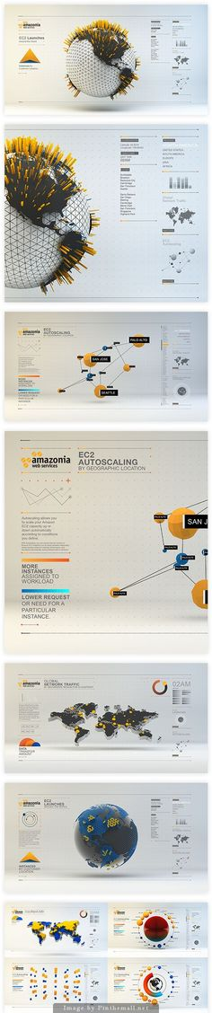 WebGL UI / Infographics work done at Digitaria / JWT UI Design: Leo Rabelo Animations: Eric Miner Development: Jim Beaver... - a grouped images picture - Pin Them All