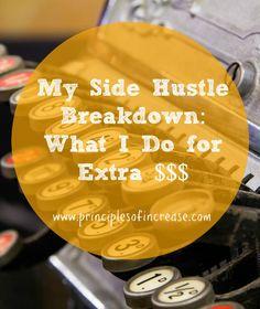 Typewrite with text My Side Hustle Break Down