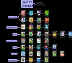 Educational apps to support students with dyslexia