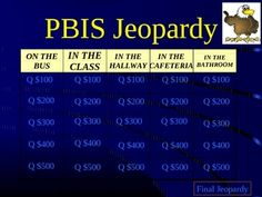 PBIS JEOPARDY CHARACTER EDUCATION FUN! - TeachersPayTeachers.com