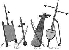 rabab/rababa. bowed string instrument (Egypt , Aljazair , Indonesia)