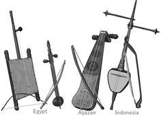 rabab/rababa. bowed string instrument (Egypt , Aljazair , Indonesia)