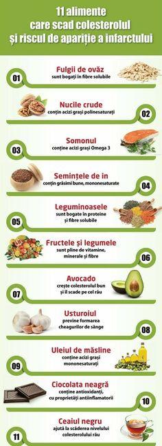 beneficii pentru sănătate de scădere în greutate 5-10 care sunt cele mai eficiente arzătoare de grăsimi