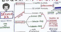 ENEM - SÉCULO XX - ESQUEMA MONSTRO ~ Pense FORA DA CAIXA