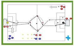 Farlet con balón.Objetivo: Resistencia anaeróbica láctica/aláctica Desarrollo:Tres grupos de jugadores realizan los siguientes ejercicios siempre con balón: Voy a máxima intensidad y vengo a trote sin parar. Voy a máxima intensidad hasta cono, zip zap entre conos y máxima intensidad hasta portería y finalización desde fuera del área. A lo ancho máxima intensidad y a lo largo trote.  - See more at: http://futbolenpositivo.com/#sthash.w9aJXJJE.dpuf