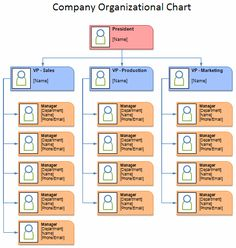Construction organizational chart template organisation chart of a download the organizational chart template from vertex42 thecheapjerseys Choice Image