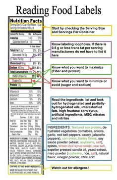 4th six weeks How to read food labels