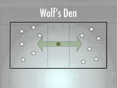 video lessons of numerous physical education games for kids...picutred is wolf's den