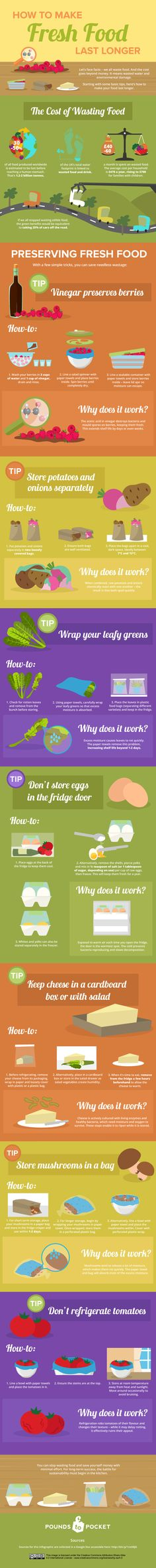 How to Make Fresh Food Last Longer #infographic #HowTo #Food