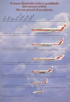 Boeing 707, Commercial Aircraft, Portugal, Airplanes, Favorite Things, Space, Past, Log Projects, Planes