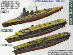 Portaaviones Akagi, desde sus inicios como crucero