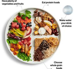 In many ways, proper nutrition is going to be comparable for males and females, young and old. But there are apparent reasons essential differences will comprise what is smart nutrition for someone, instead of another. Healthy Dishes, Healthy Snacks, Healthy Eating, Clean Eating, Healthy Muffins, Healthy Life, Whole Food Recipes, Diet Recipes, Healthy Recipes