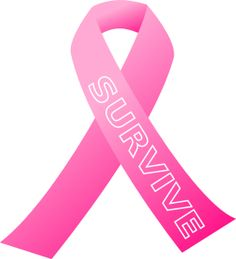 Breast Cancer and Scientific Outlook On Prevention
