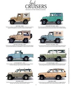 Next year's Xmas list. via @manoftheworld #theydontmakethemliketheyusedto #landcruiser #toyotafj #oldtoys