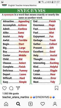 List of 250+ Synonyms in English from A-Z with Examples - 7 E S L