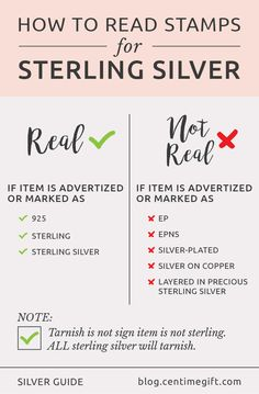 different between silver and sterling silver