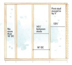 Wall Framing: How To Frame A Wall   Building Interior Walls   Carpentry,  Woodworking