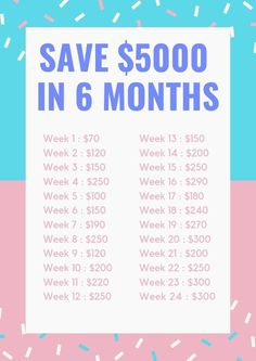 Money Saving Tips Every Girl Should Know – Finance tips, saving money, budgeting planner Ways To Save Money, Money Tips, Money Saving Tips, Saving Ideas, Managing Money, Money Saving Hacks, Best Saving Plan, Savings Challenge, Money Saving Challenge