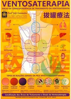 Shiatsu Massage – A Worldwide Popular Acupressure Treatment - Acupuncture Hut Cupping Therapy, Massage Therapy, Alternative Therapies, Alternative Medicine, Hijama Points, Ear Reflexology, Cupping Massage, Chocolate Slim, Acupressure Treatment