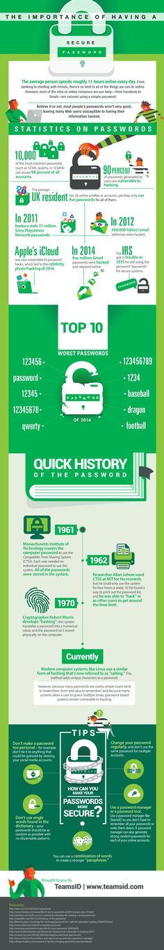 The Importance Of Having A Secure Password #infographic #Hacking #Internet #SocialMedia