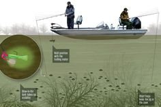 Early-Spring Fishing Tactics: How to Catch Trout, Bass, Walleye, Pike, and Crappies | Field & Stream