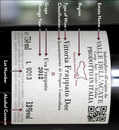 How to Read Italian Wine Labels | Italy Magazine