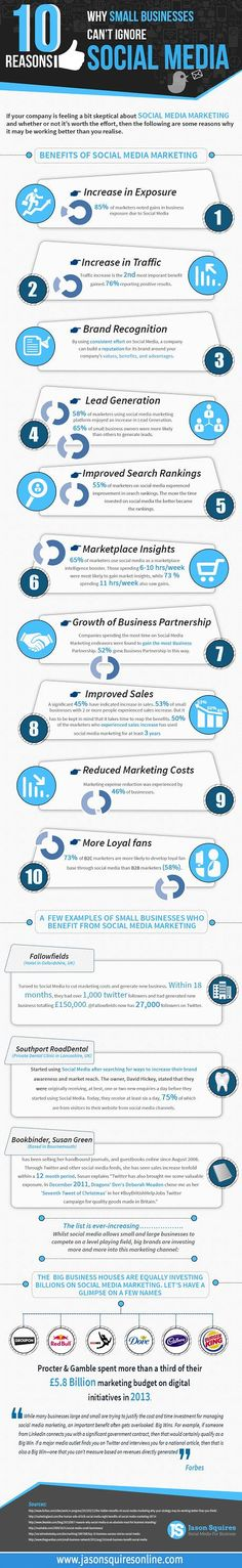 10 Reasons Why Small Businesses Can't Ignore Social Media [Infographic] Social Marketing, Marketing Technology, Marketing Digital, Internet Marketing, Marketing Strategies, Advertising Strategies, Marketing Articles, Marketing Communications, Inbound Marketing
