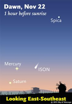 Comet ISON Brightening as its Moment of Truth Nears - Homepage Observing - SkyandTelescope.com Where to look for Comet ISON low in early dawn on the morning of November 25th. Mercury and Saturn will be much brighter; start with them to find the spot to examine for the comet with binoculars. (The comet symbol is exaggerated.)