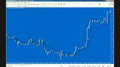 Forex Trading  How Psychology Moves Price [Tags: FOREX TRADING METHODS Forex Moves Price Psychology Trading]