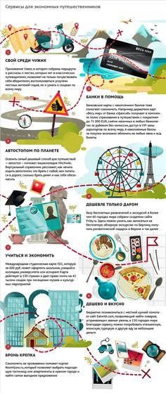 Сервисы для экономных путешественников инфографика, туризм, путешествия