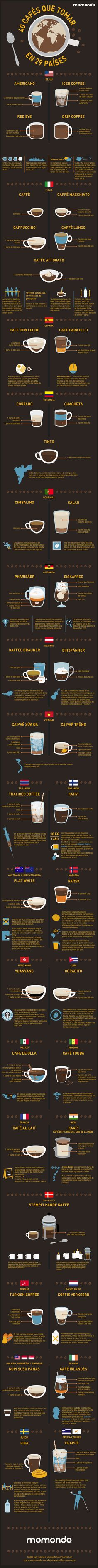 Coffee Tips That Can Work For You! - Useful Coffee Tips and Guide I Love Coffee, Coffee Break, My Coffee, Coffee Cafe, Coffee Drinks, Coffee Shop, Coffee Barista, Coffee Lovers, Chocolate Coffee