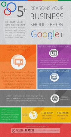 5 Reasons your businesses should be on Google + #infografia #infographic #socialmedia
