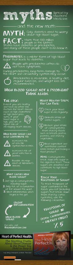 High Blood Sugar Not a Problem? Think Again!