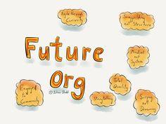 Futuros Organizaciones