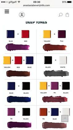 How Tos For Lips: Lernen Sie bei ABH, Lippen-Make-up zu machen - Abh Lip Palette, Lip Palettes, Anastasia Beverly Hills Lipstick, Skin Color Chart, Diy Lipstick, Lipsticks, Diy Makeup, Makeup Tips, Makeup Set