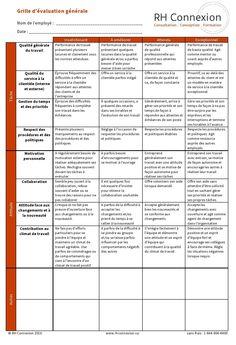 Voici une liste de 65 questions poser aux recruteurs en - Grille evaluation entretien embauche ...