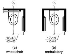 Ada Bathroom Toilet Clearance the clearance around a water closet is shown in plan view to be 60