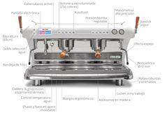 10+ mejores imágenes de ASCASO   máquina de café espresso