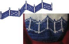 Ravelry: Willow Ware pattern by Lisa Grossman Knit Crochet, Crochet Bags, Knitting Socks, Knit Patterns, Ravelry, Lisa, About Me Blog, Blue And White, Kids Rugs