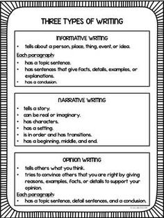 Writing Posters: Informative, Narrative, & Opinion