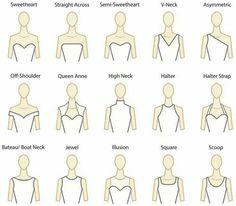 Gown neckline guide