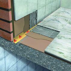 Terasa, beciul şi piscina - locurile unde trebuie să foloseşti produse de impermeabilizare