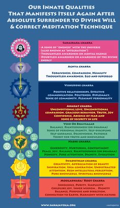 The qualities at various chakras - a chart.
