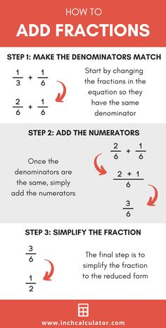 Add And Subtract Fractions, How To Add Fractions, Teaching Math, Learning Fractions, Grade 6 Math, Math Formulas, Math About Me, Basic Math, Homeschool Math