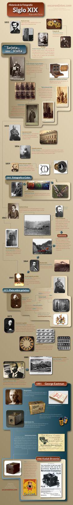 Historia de la fotografía: 1850-1900 | Oscar en Fotos