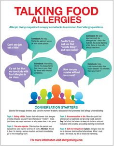 Free Educational Posters for Anaphylaxis Awareness - Allergic Living Common Food Allergies, Kids Allergies, Tree Nut Allergy, Peanut Allergy, Sesame Allergy, Egg Allergy, Allergy Asthma, Food Intolerance, Diet