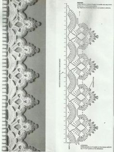 If you looking for a great border for either your crochet or knitting project, check this interesting pattern out. When you see the tutorial you will see that you will use both the knitting needle and crochet hook to work on the the wavy border. Crochet Boarders, Crochet Edging Patterns, Crochet Lace Edging, Crochet Motifs, Crochet Diagram, Crochet Chart, Thread Crochet, Crochet Trim, Crochet Designs