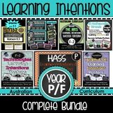 Prep/F Learning INTENTIONS & Success Criteria. All SUBJECT