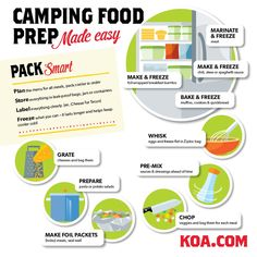 Camping Food Prep Made Easy | KOA Camping Blog